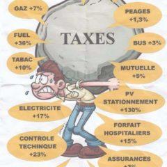 Dans la série «un bon dessin vaut mieux qu'un long discours»: les taxes.